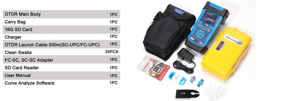 Standard Package: