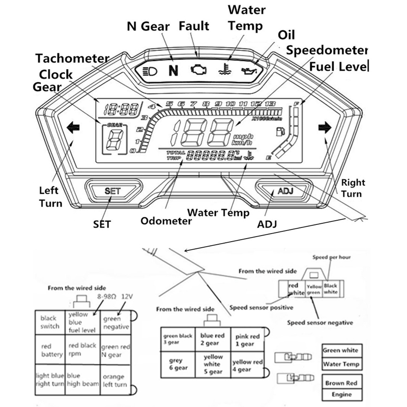 Universal Motorcycle Speedometer Wiring Diagram from www.tupianku.com