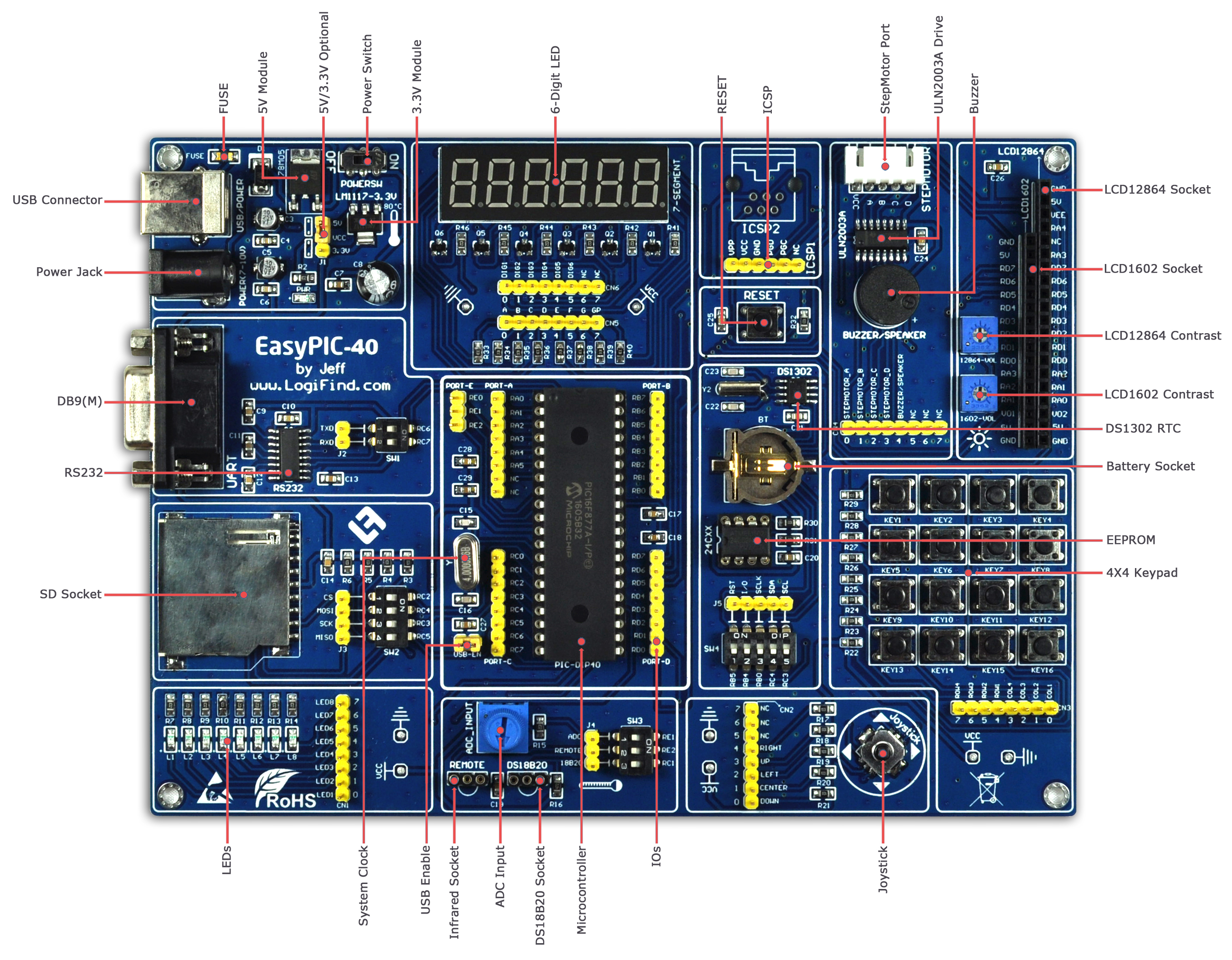 Logifind PIC Development Board PIC-40-MINI PIC18F4550 Learning board USB DEMO